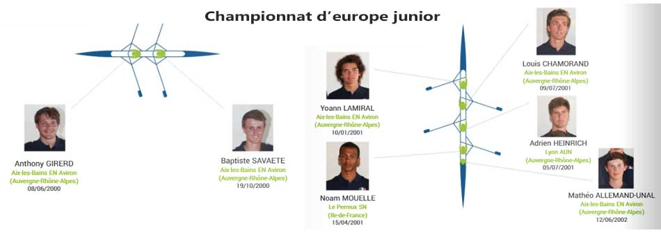 championnat-europe